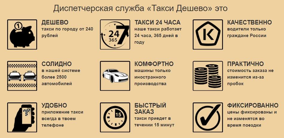 Практичность и удобство использования службы такси
